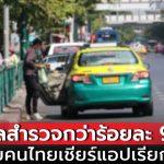 เรียกรถผ่านแอป ร่างกฎกระทรวงว่าด้วยรถยนต์รับจ้างบรรทุกคนโดยสารไม่เกินเจ็ดคนแบบบริการทางเลือก